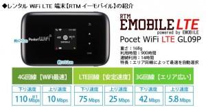 WiFi110Mbps